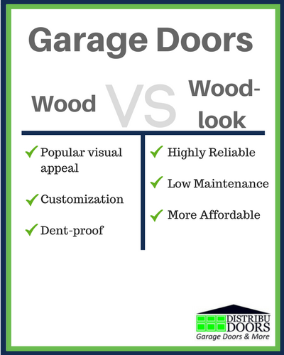 wood vs wood look garage door