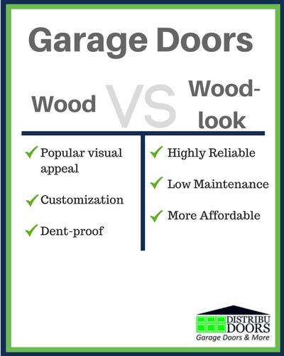 wood vs wood look garage door